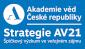 Strategie AV ČR
